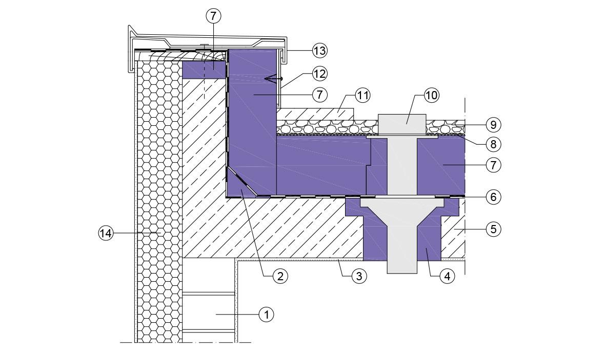 L'isolation inversée avec protection gravier   JACKON Insulation